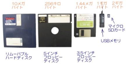 メモリ今昔集.jpg